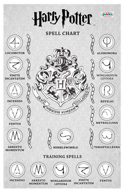 Beschreibung der spielbaren Zaubersprüche
